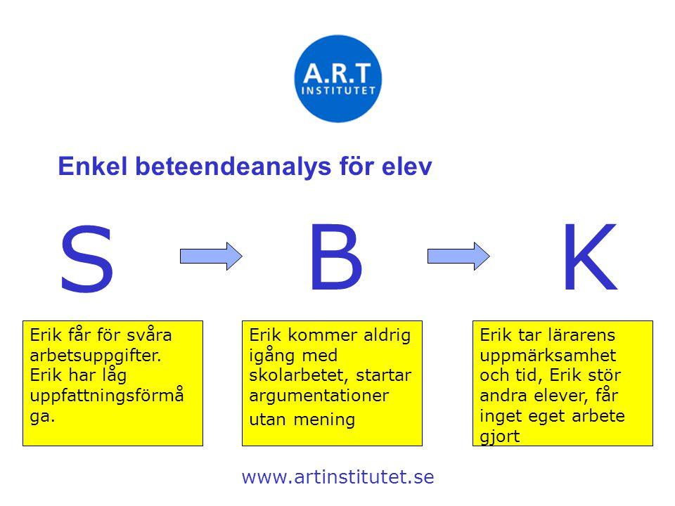 Enkel beteendeanalys för elev www.artinstitutet.se S BK Erik får för svåra arbetsuppgifter. Erik har låg uppfattningsförmå ga. Erik kommer aldrig igån