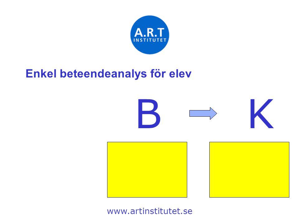 Enkel beteendeanalys för elev www.artinstitutet.se BK