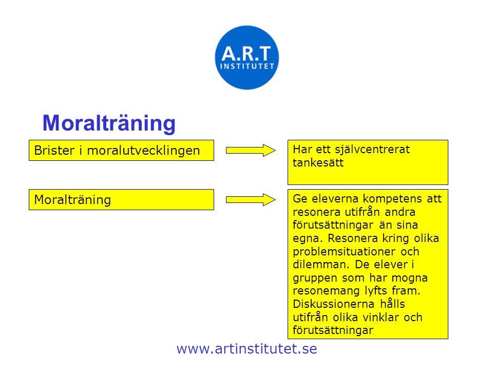 Moralträning www.artinstitutet.se Brister i moralutvecklingen Har ett självcentrerat tankesätt Ge eleverna kompetens att resonera utifrån andra föruts