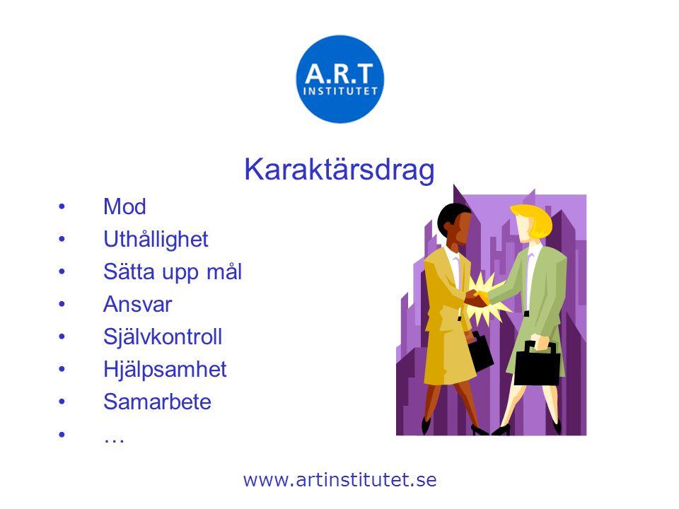 Karaktärsdrag •Mod •Uthållighet •Sätta upp mål •Ansvar •Självkontroll •Hjälpsamhet •Samarbete •… www.artinstitutet.se
