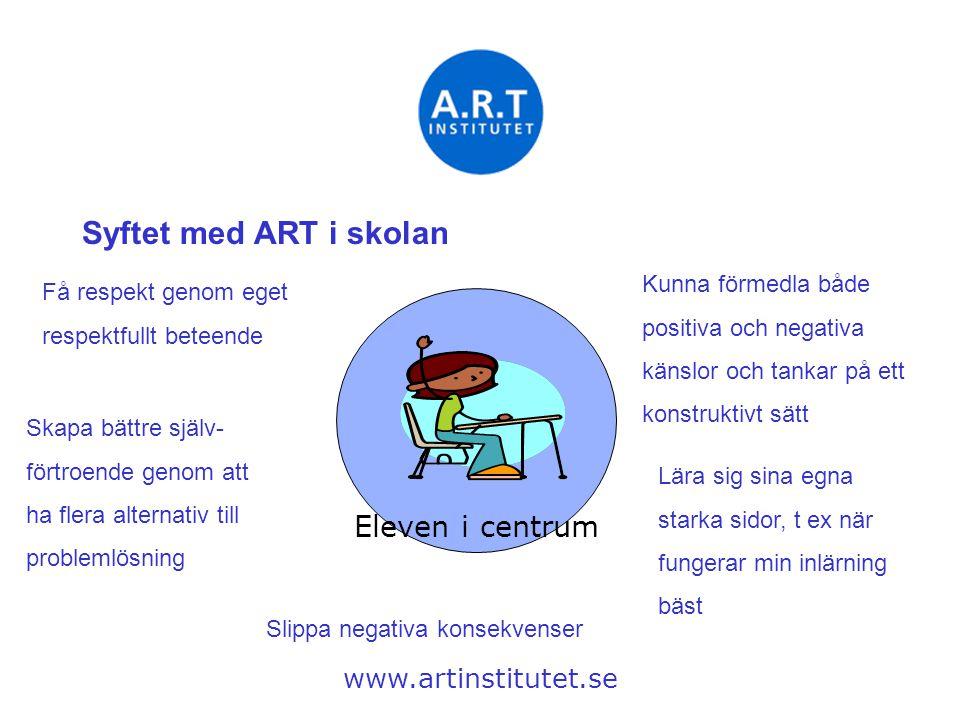 Syftet med ART i skolan www.artinstitutet.se Eleven i centrum Få respekt genom eget respektfullt beteende Skapa bättre själv- förtroende genom att ha