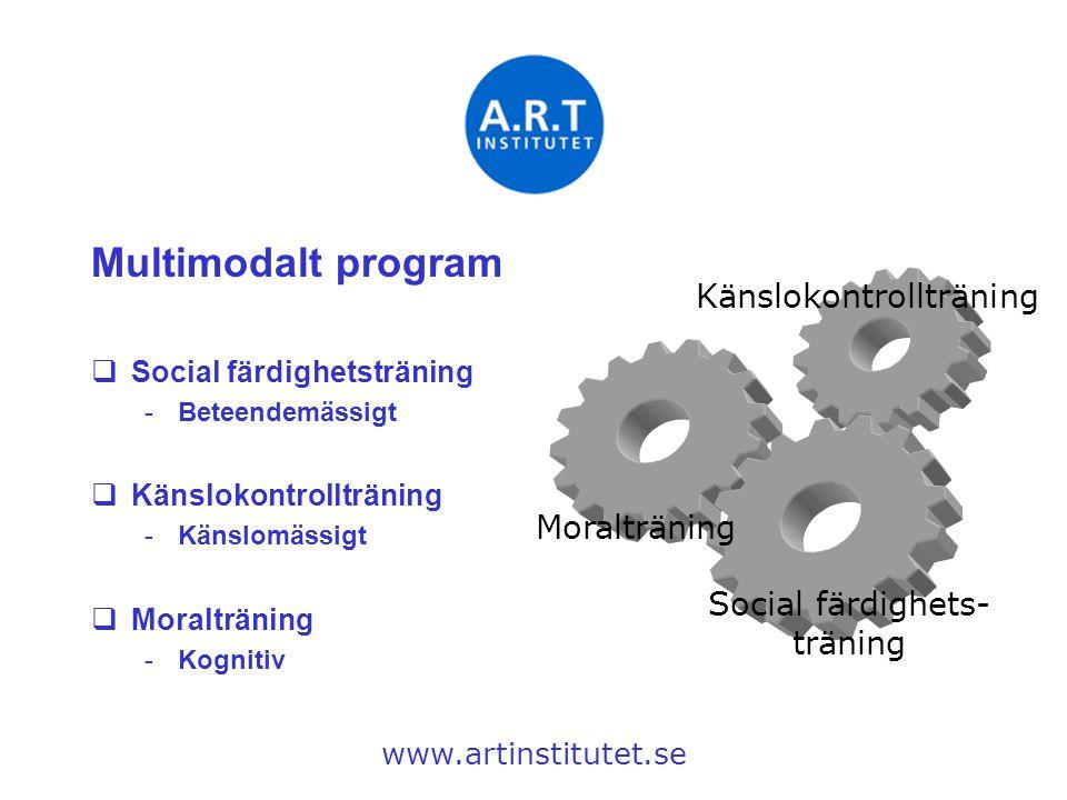 Multimodalt program  Social färdighetsträning -Beteendemässigt  Känslokontrollträning -Känslomässigt  Moralträning -Kognitiv www.artinstitutet.se M