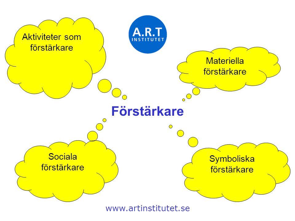 Förstärkare www.artinstitutet.se Materiella förstärkare Symboliska förstärkare Sociala förstärkare Aktiviteter som förstärkare