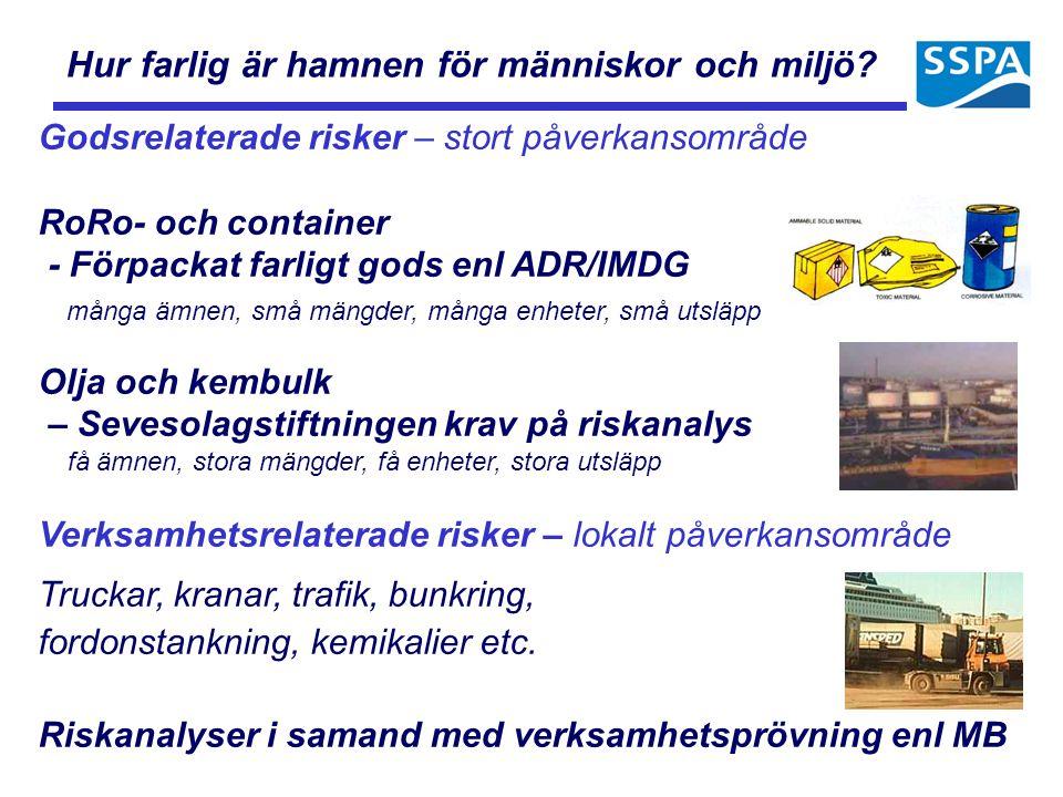 Hur farlig är hamnen för människor och miljö? Godsrelaterade risker – stort påverkansområde RoRo- och container - Förpackat farligt gods enl ADR/IMDG