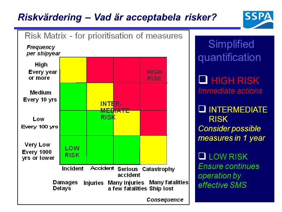 Riskvärdering – Vad är acceptabela risker? Simplified quantification q HIGH RISK Immediate actions q INTERMEDIATE RISK Consider possible measures in 1