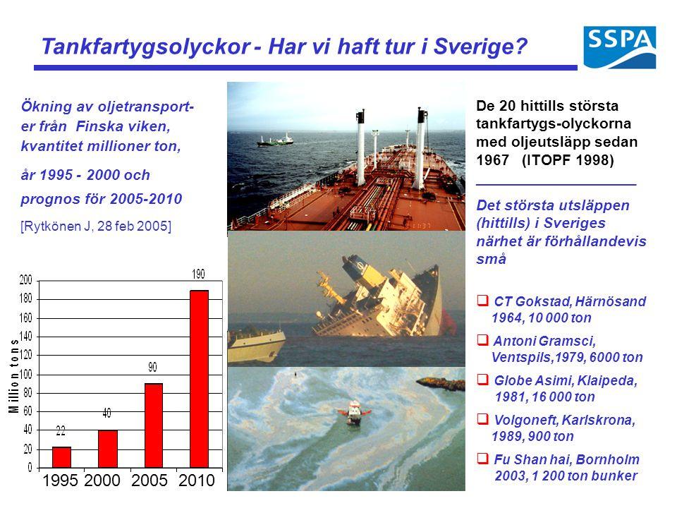 De 20 hittills största tankfartygs-olyckorna med oljeutsläpp sedan 1967 (ITOPF 1998) ___________________ Det största utsläppen (hittills) i Sveriges n