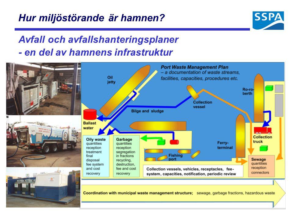 Förutsättningar för hamnnära bostadsområden vs utveckling och expansion av hamnverksamheten  Hamnen som en del av staden/tätorten - Hamnverksamheten nära bostadsområden, utnyttjar samma infrastruktur för landtransporter Intressekonflikter hamnnära bostäder - hamnverksamhet  Hamnen belägen i staden/tätorten men med separerad infrastruktur och avstånd > 500 m till bostadsområden Bullerproblem i regel av underordnad betydelse  Hamnen belägen avskiljt från staden/större tätort Verksamheten kan drivas utan särskild omgivningshänsyn och landinfrastrukturen byggs upp för att passa hamnens Kommunernas inställning till hur intressekonflikter mellan naturvård och hamnintressen skall avvägas avspeglas i ÖP