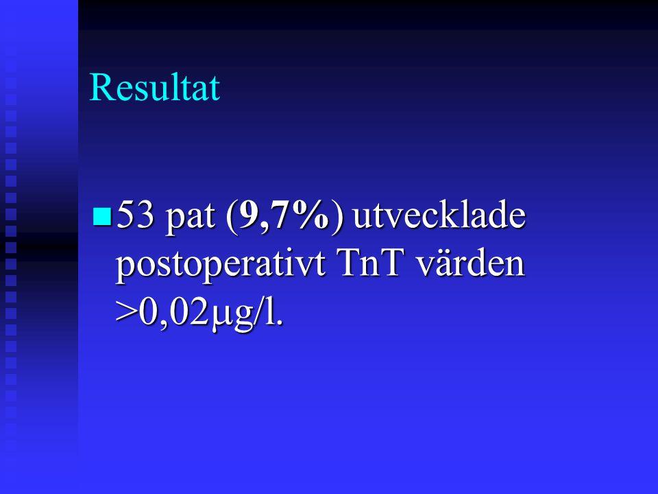 Resultat  53 pat (9,7%) utvecklade postoperativt TnT värden >0,02  g/l.