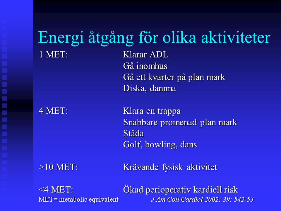 Energi åtgång för olika aktiviteter 1 MET: Klarar ADL Gå inomhus Gå ett kvarter på plan mark Diska, damma 4 MET:Klara en trappa Snabbare promenad plan mark Städa Golf, bowling, dans >10 MET:Krävande fysisk aktivitet <4 MET: Ökad perioperativ kardiell risk MET= metabolic equivalent J Am Coll Cardiol 2002; 39: 542-53