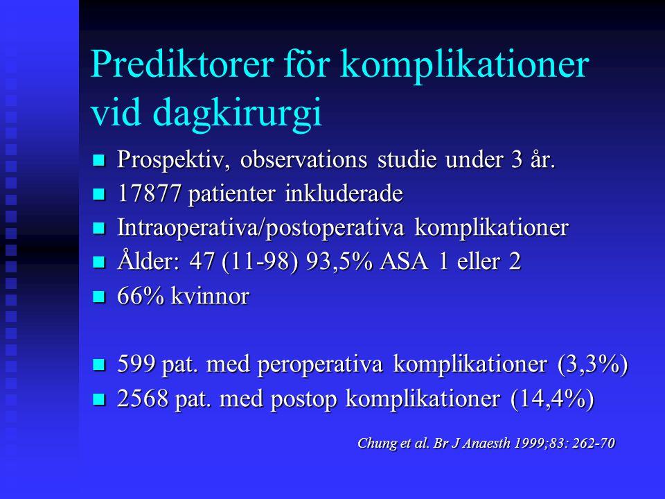 Prediktorer för komplikationer vid dagkirurgi  Prospektiv, observations studie under 3 år.