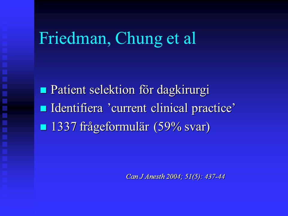 Friedman, Chung et al  Patient selektion för dagkirurgi  Identifiera 'current clinical practice'  1337 frågeformulär (59% svar) Can J Anesth 2004; 51(5): 437-44