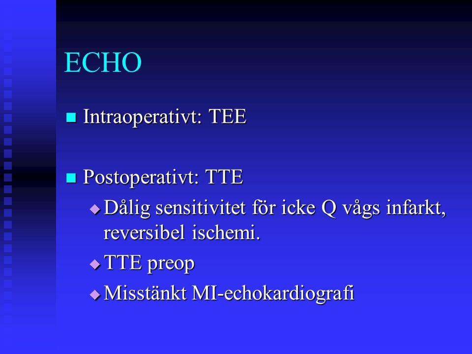 ECHO  Intraoperativt: TEE  Postoperativt: TTE  Dålig sensitivitet för icke Q vågs infarkt, reversibel ischemi.