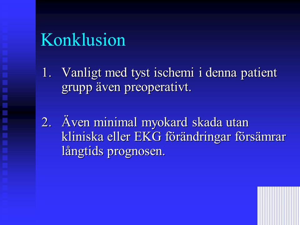 Konklusion 1.Vanligt med tyst ischemi i denna patient grupp även preoperativt.