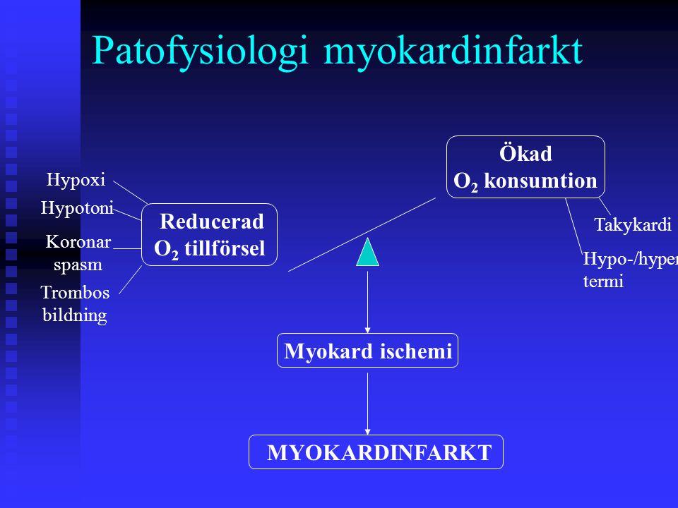 Patofysiologi myokardinfarkt Reducerad O 2 tillförsel Ökad O 2 konsumtion Hypotoni Koronar spasm Trombos bildning Takykardi Hypo-/hyper termi Myokard ischemi MYOKARDINFARKT Hypoxi