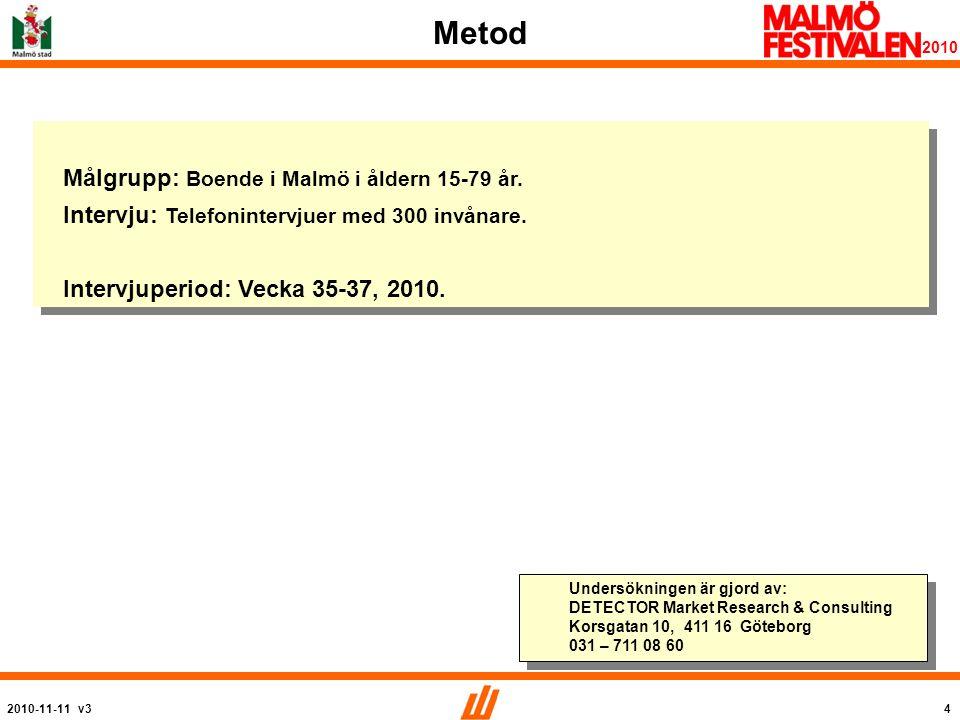 2010-11-11 v335 2010 Hur trygg/säker känner Du dig i samband med Ditt besök på Malmöfestivalen.