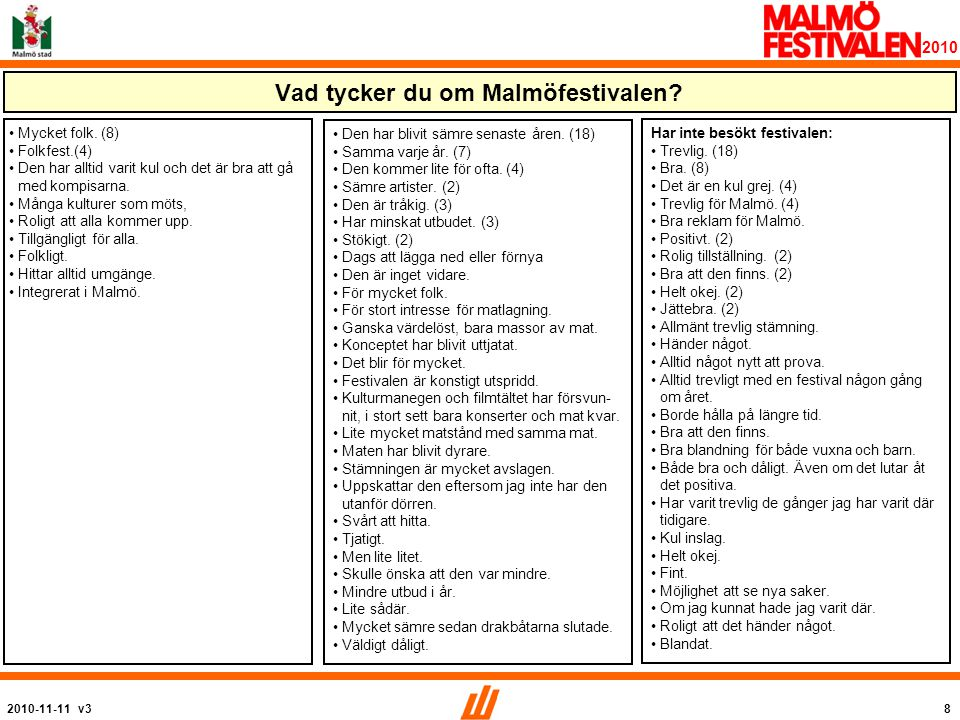 2010-11-11 v359 2010 Malmöfestivalen ökar Malmös attraktionskraft som besöksdestination Det är de äldre ickebesökarna som tydligast utmärker sig och inte i lika hög grad tycker att festivalen bidrar till attraktionskraften.