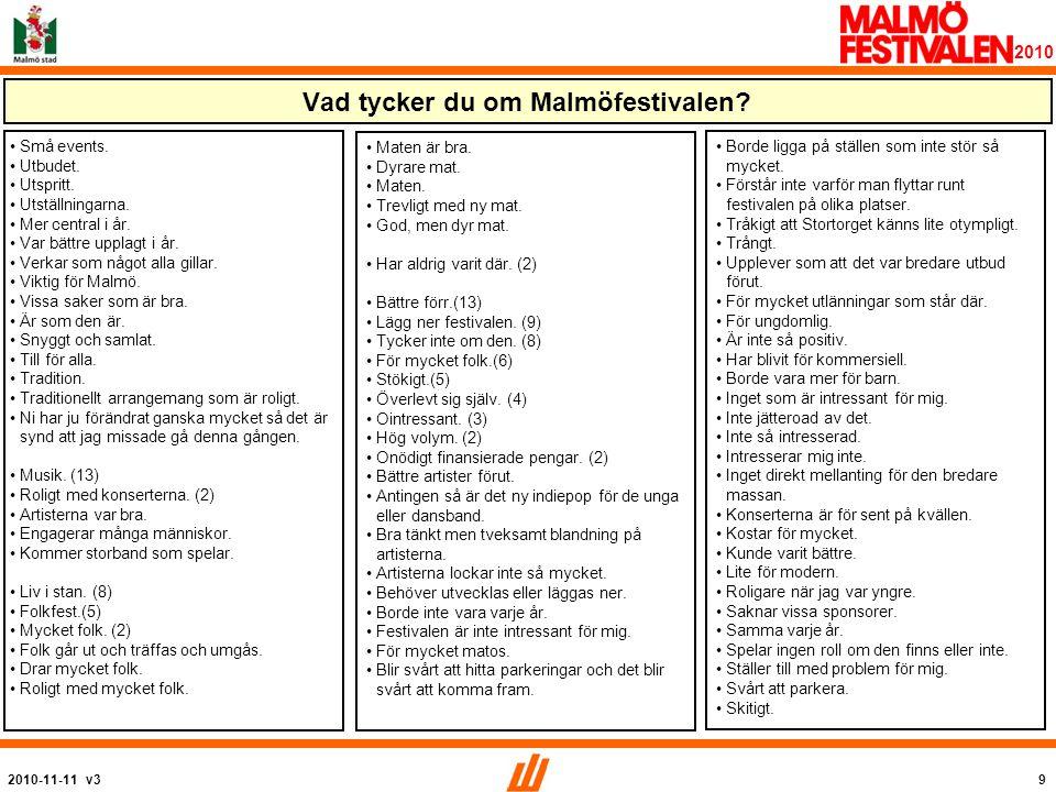 2010-11-11 v350 2010 Har besökt festivalen: •Programmet.(8) •Överskådligt.
