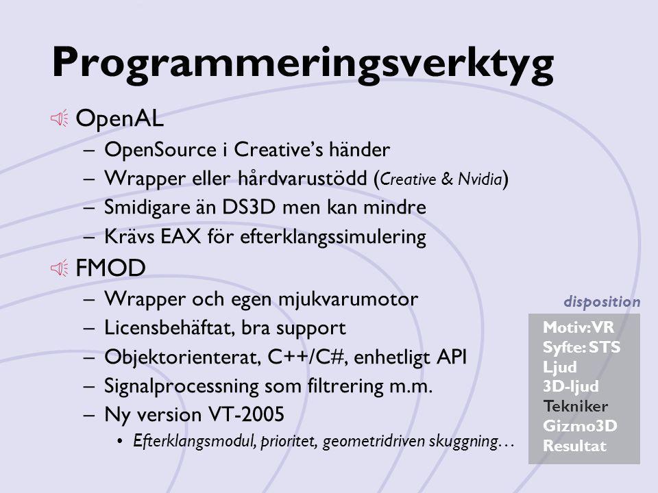 Motiv: VR Syfte: STS Ljud 3D-ljud Tekniker Gizmo3D Resultat disposition Programmeringsverktyg OpenAL –OpenSource i Creative's händer –Wrapper eller hå