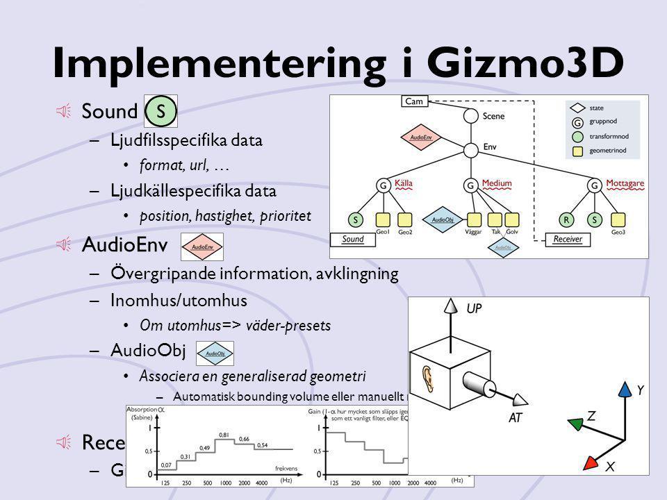Motiv: VR Syfte: STS Ljud 3D-ljud Tekniker Gizmo3D Resultat disposition Implementering i Gizmo3D Sound –Ljudfilsspecifika data •format, url, … –Ljudkä