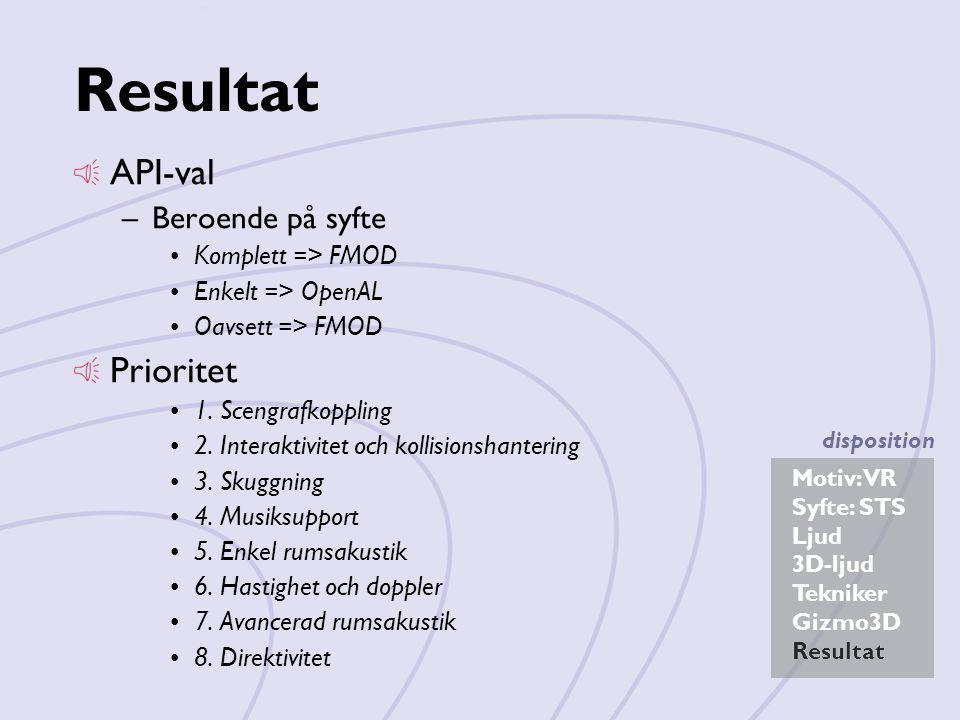 Motiv: VR Syfte: STS Ljud 3D-ljud Tekniker Gizmo3D Resultat disposition Resultat API-val –Beroende på syfte •Komplett = > FMOD •Enkelt = > OpenAL •Oav