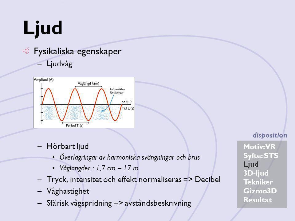 Motiv: VR Syfte: STS Ljud 3D-ljud Tekniker Gizmo3D Resultat disposition Implementering i Gizmo3D Sound –Ljudfilsspecifika data •format, url, … –Ljudkällespecifika data •position, hastighet, prioritet AudioEnv –Övergripande information, avklingning –Inomhus/utomhus •Om utomhus=> väder-presets –AudioObj •Associera en generaliserad geometri –Automatisk bounding volume eller manuellt modellerad –Med materialegenskaper (för absorptionsberäkningar) Receiver –Gizmo3D:s kameraposition Gizmo3D