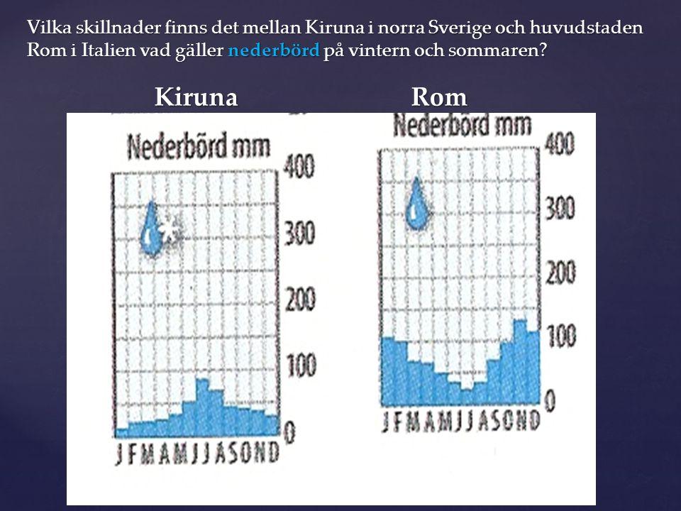 Kiruna Rom Kiruna Rom Vilka skillnader finns det mellan Kiruna i norra Sverige och huvudstaden Rom i Italien vad gäller nederbörd på vintern och somma