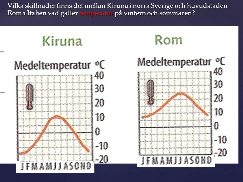 Vilka skillnader finns det mellan Kiruna i norra Sverige och huvudstaden Rom i Italien vad gäller temperatur på vintern och sommaren?