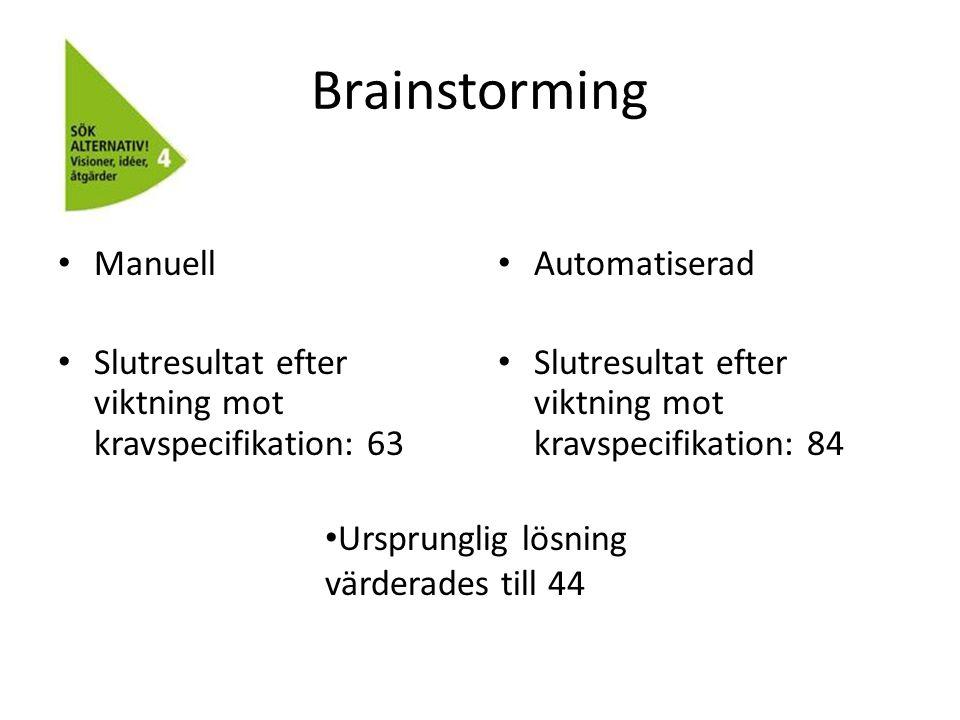 Brainstorming • Manuell • Slutresultat efter viktning mot kravspecifikation: 63 • Automatiserad • Slutresultat efter viktning mot kravspecifikation: 84 • Ursprunglig lösning värderades till 44