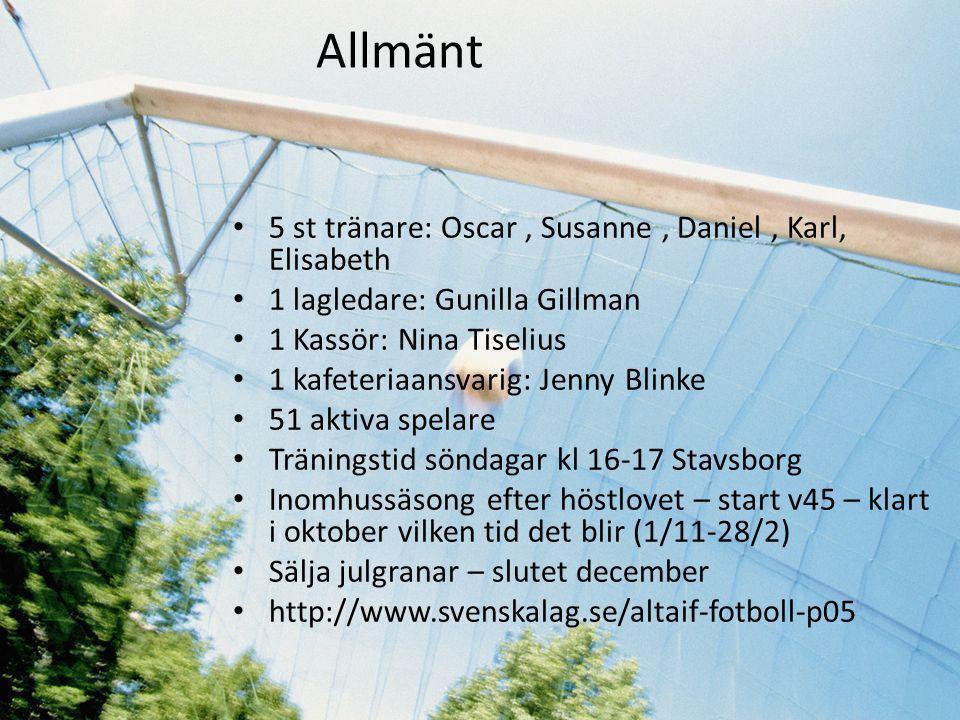 Allmänt • 5 st tränare: Oscar, Susanne, Daniel, Karl, Elisabeth • 1 lagledare: Gunilla Gillman • 1 Kassör: Nina Tiselius • 1 kafeteriaansvarig: Jenny