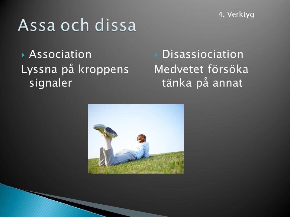  Association Lyssna på kroppens signaler  Disassiociation Medvetet försöka tänka på annat 4. Verktyg
