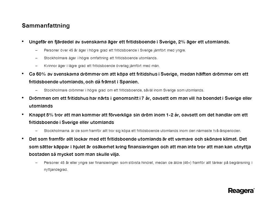 • Ungefär en fjärdedel av svenskarna äger ett fritidsboende i Sverige, 2% äger ett utomlands.