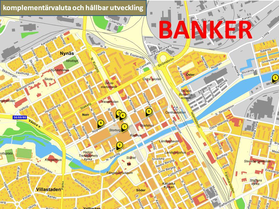 BANKER komplementärvaluta och hållbar utveckling