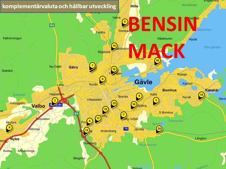 BENSIN MACK komplementärvaluta och hållbar utveckling