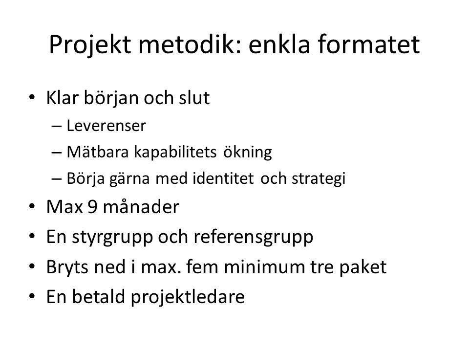 Projekt metodik: enkla formatet • Klar början och slut – Leverenser – Mätbara kapabilitets ökning – Börja gärna med identitet och strategi • Max 9 månader • En styrgrupp och referensgrupp • Bryts ned i max.