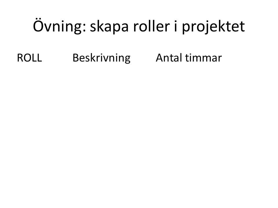 Övning: skapa roller i projektet ROLLBeskrivningAntal timmar