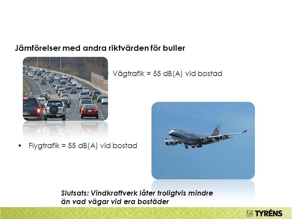 Jämförelser med andra riktvärden för buller •Vägtrafik = 55 dB(A) vid bostad •Flygtrafik = 55 dB(A) vid bostad Slutsats: Vindkraftverk låter troligtvis mindre än vad vägar vid era bostäder