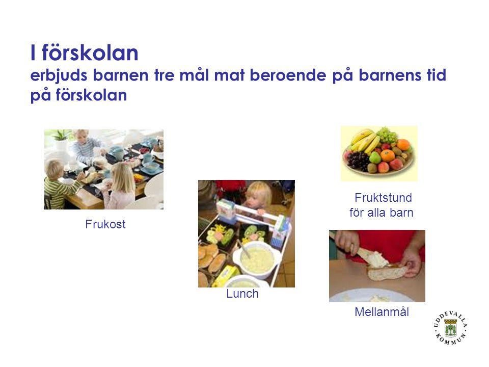 I förskolan erbjuds barnen tre mål mat beroende på barnens tid på förskolan Frukost Lunch Mellanmål Fruktstund för alla barn