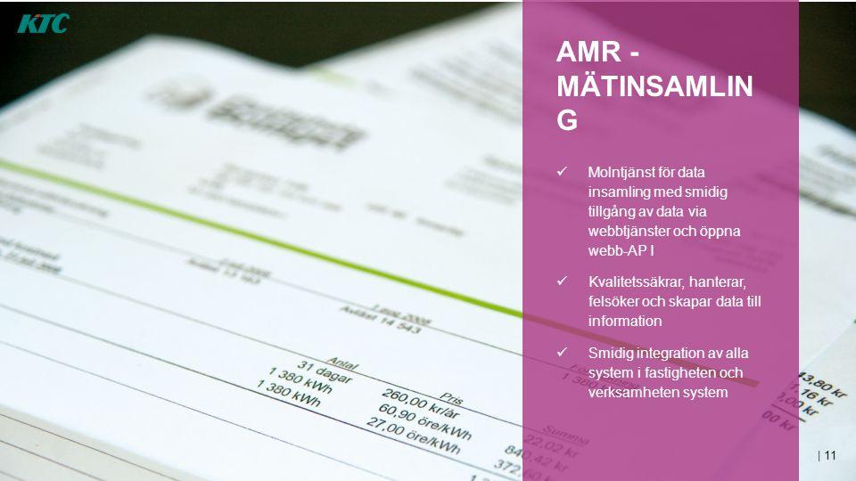 | 11 AMR - MÄTINSAMLIN G  Molntjänst för data insamling med smidig tillgång av data via webbtjänster och öppna webb-AP I  Kvalitetssäkrar, hanterar,