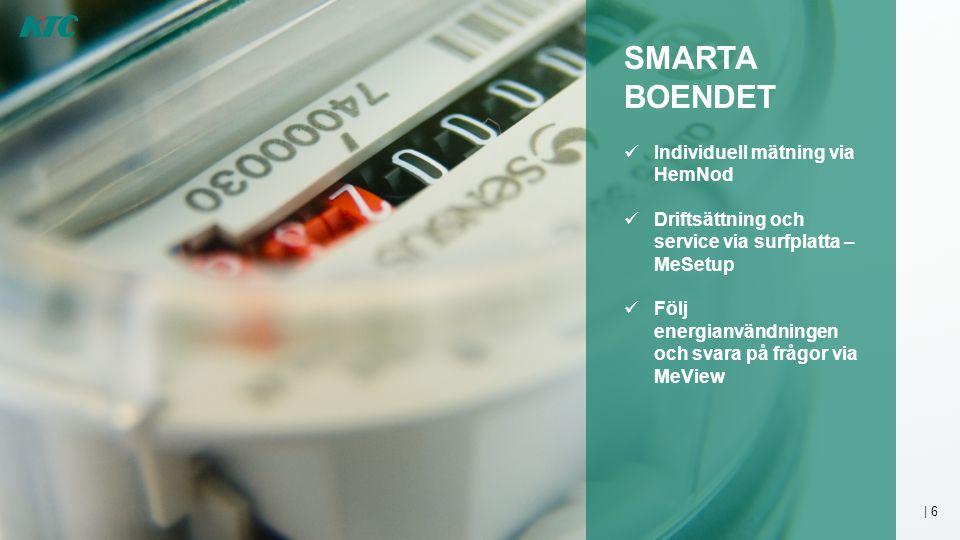 | 6 SMARTA BOENDET  Individuell mätning via HemNod  Driftsättning och service via surfplatta – MeSetup  Följ energianvändningen och svara på frågor