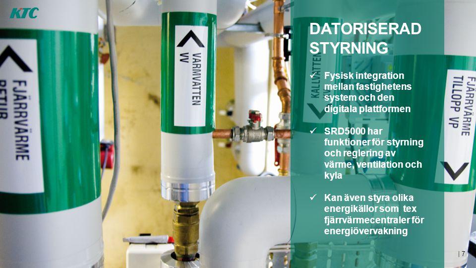 | 7 DATORISERAD STYRNING  Fysisk integration mellan fastighetens system och den digitala plattformen  SRD5000 har funktioner för styrning och regler
