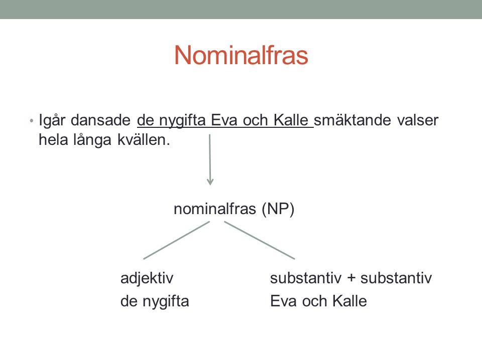 Nominalfras • Igår dansade de nygifta Eva och Kalle smäktande valser hela långa kvällen. nominalfras (NP) adjektivsubstantiv + substantiv de nygiftaEv