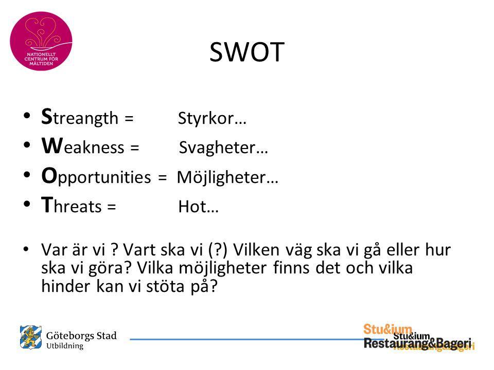 SWOT • S treangth = Styrkor… • W eakness = Svagheter… • O pportunities = Möjligheter… • T hreats = Hot… • Var är vi ? Vart ska vi (?) Vilken väg ska v