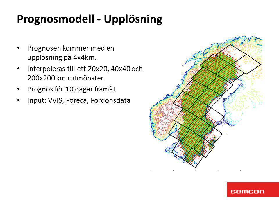 Prognosmodell - Upplösning • Prognosen kommer med en upplösning på 4x4km. • Interpoleras till ett 20x20, 40x40 och 200x200 km rutmönster. • Prognos fö