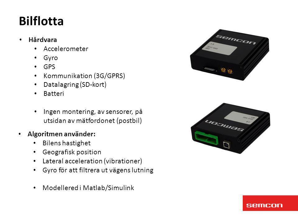 Bilflotta • Hårdvara • Accelerometer • Gyro • GPS • Kommunikation (3G/GPRS) • Datalagring (SD-kort) • Batteri • Ingen montering, av sensorer, på utsid