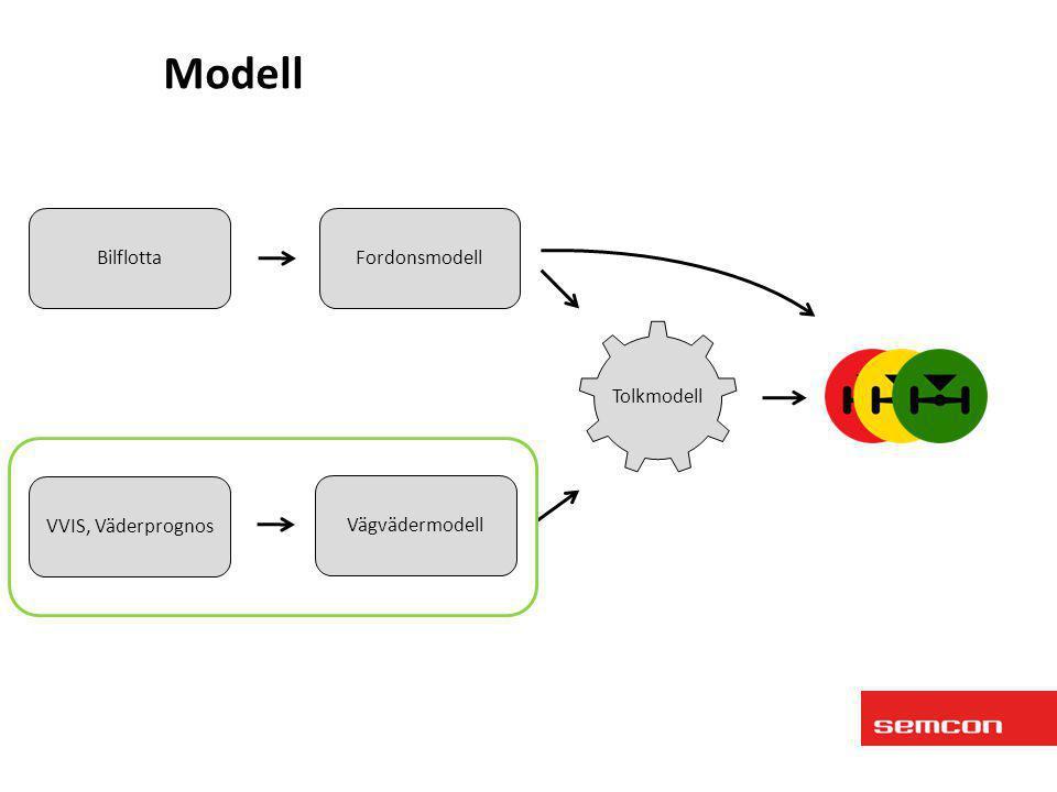 Prognosmodell - Upplösning • Prognosen kommer med en upplösning på 4x4km.