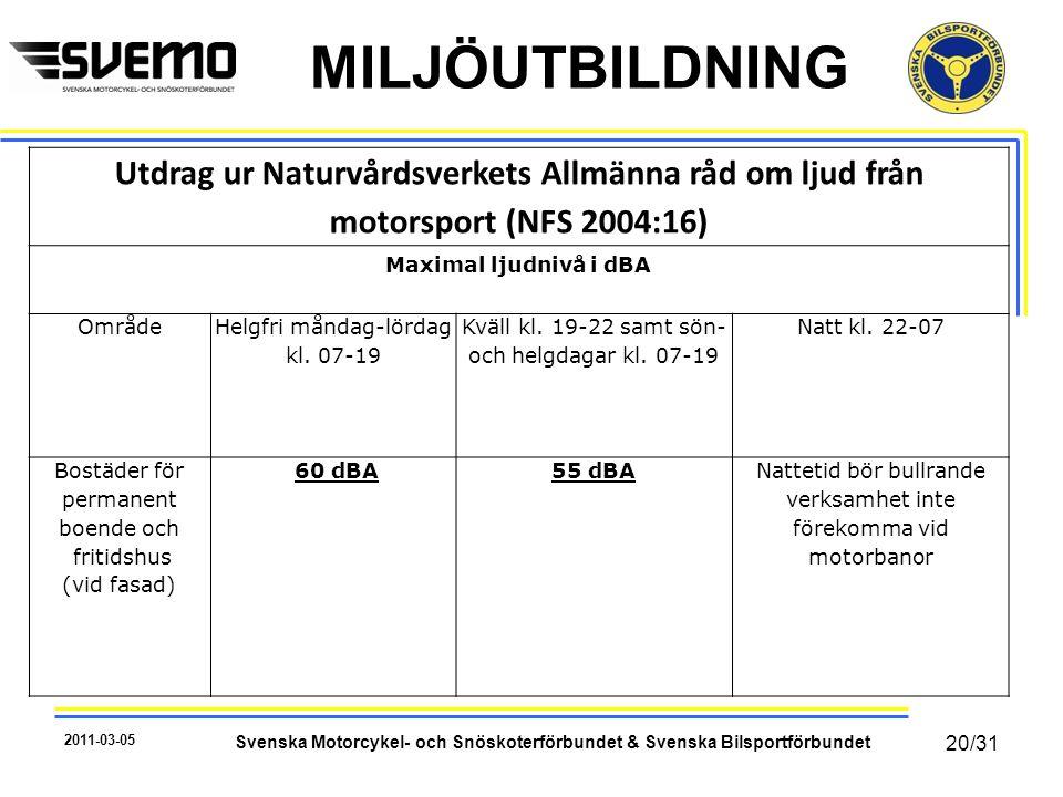 MILJÖUTBILDNING Utdrag ur Naturvårdsverkets Allmänna råd om ljud från motorsport (NFS 2004:16) Maximal ljudnivå i dBA Område Helgfri måndag-lördag kl.
