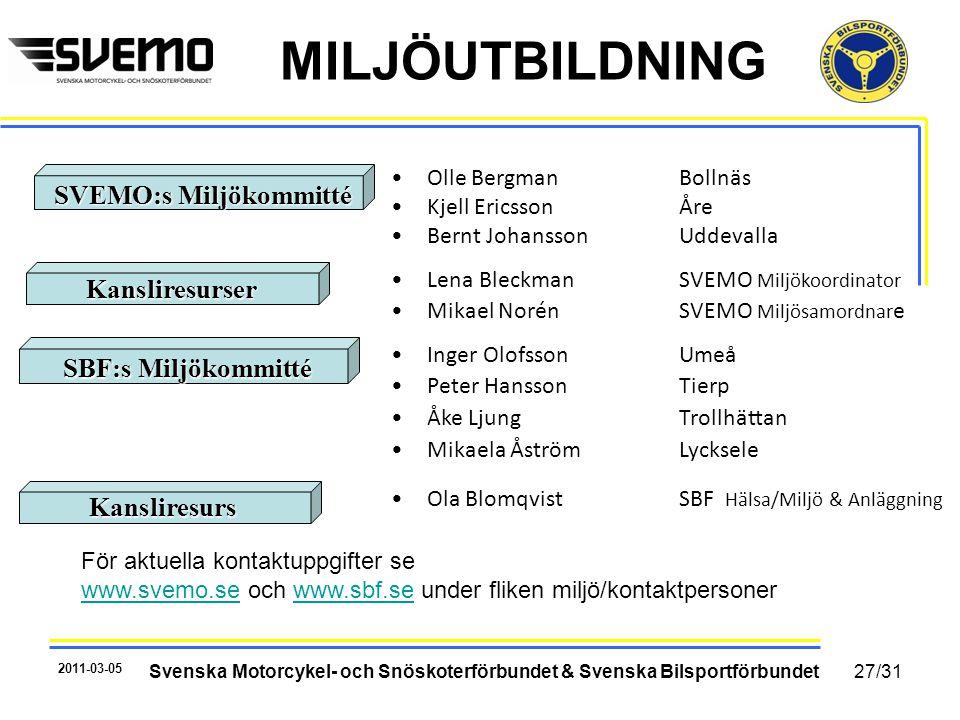 MILJÖUTBILDNING •Olle Bergman Bollnäs •Kjell EricssonÅre •Bernt Johansson Uddevalla 2011-03-05 Svenska Motorcykel- och Snöskoterförbundet & Svenska Bilsportförbundet SVEMO:s Miljökommitté SVEMO:s Miljökommitté Kansliresurser För aktuella kontaktuppgifter se www.svemo.sewww.svemo.se och www.sbf.se under fliken miljö/kontaktpersonerwww.sbf.se •Lena BleckmanSVEMO Miljökoordinator •Mikael NorénSVEMO Miljösamordnar e SBF:s Miljökommitté SBF:s Miljökommitté Kansliresurs •Inger OlofssonUmeå •Peter HanssonTierp •Åke Ljung Trollhättan •Mikaela Åström Lycksele •Ola BlomqvistSBF Hälsa/Miljö & Anläggning 27/31