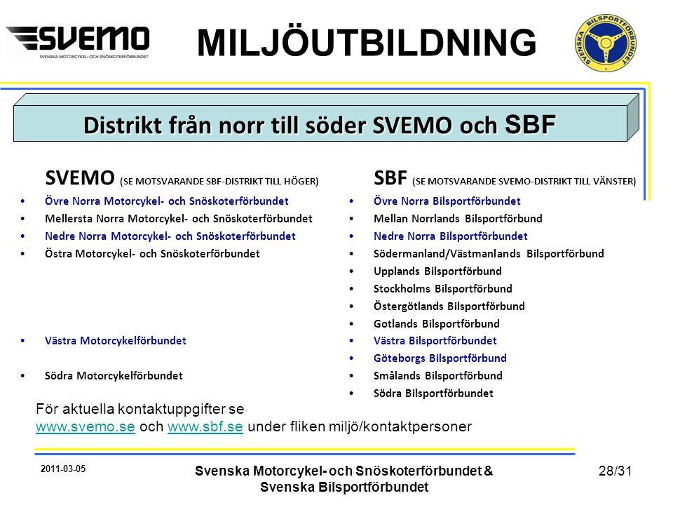 MILJÖUTBILDNING SVEMO (SE MOTSVARANDE SBF-DISTRIKT TILL HÖGER) • Övre Norra Motorcykel- och Snöskoterförbundet • Mellersta Norra Motorcykel- och Snöskoterförbundet • Nedre Norra Motorcykel- och Snöskoterförbundet • Östra Motorcykel- och Snöskoterförbundet • Västra Motorcykelförbundet • Södra Motorcykelförbundet SBF (SE MOTSVARANDE SVEMO-DISTRIKT TILL VÄNSTER) • Övre Norra Bilsportförbundet • Mellan Norrlands Bilsportförbund • Nedre Norra Bilsportförbundet • Södermanland/Västmanlands Bilsportförbund • Upplands Bilsportförbund • Stockholms Bilsportförbund • Östergötlands Bilsportförbund • Gotlands Bilsportförbund • Västra Bilsportförbundet • Göteborgs Bilsportförbund • Smålands Bilsportförbund • Södra Bilsportförbundet 2011-03-05 Svenska Motorcykel- och Snöskoterförbundet & Svenska Bilsportförbundet 28/31 Distrikt från norr till söder SVEMO och SBF För aktuella kontaktuppgifter se www.svemo.sewww.svemo.se och www.sbf.se under fliken miljö/kontaktpersonerwww.sbf.se