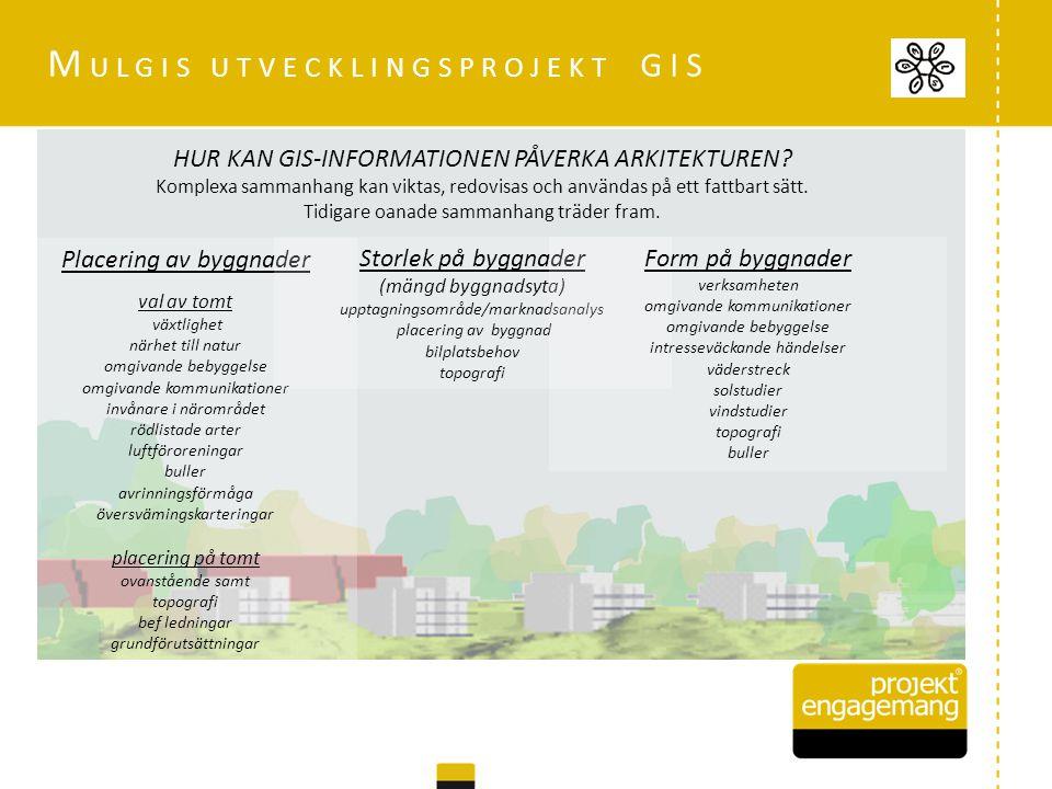 HUR KAN GIS-INFORMATIONEN PÅVERKA ARKITEKTUREN.