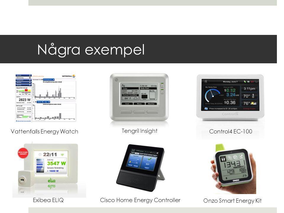 Några exempel Vattenfalls Energy Watch Tengril Insight Control4 EC-100 Exibea ELIQCisco Home Energy Controller Onzo Smart Energy Kit